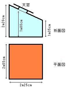 ロフト略図