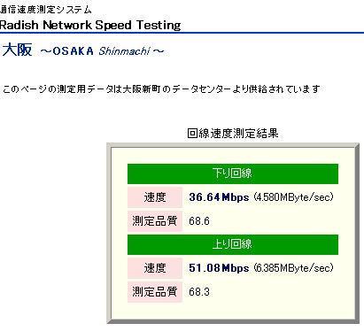 早インターネットのスピードテスト