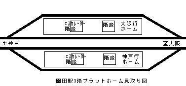 園田駅 見取り図